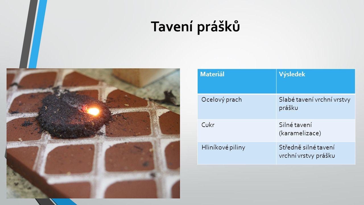Tavení prášků MateriálVýsledek Ocelový prachSlabé tavení vrchní vrstvy prášku CukrSilné tavení (karamelizace) Hliníkové pilinyStředně silné tavení vrchní vrstvy prášku