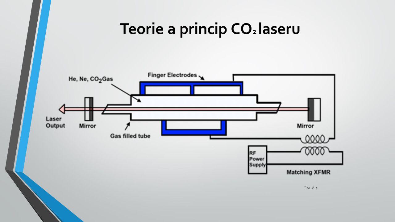Teorie a princip CO 2 laseru Obr. č. 1