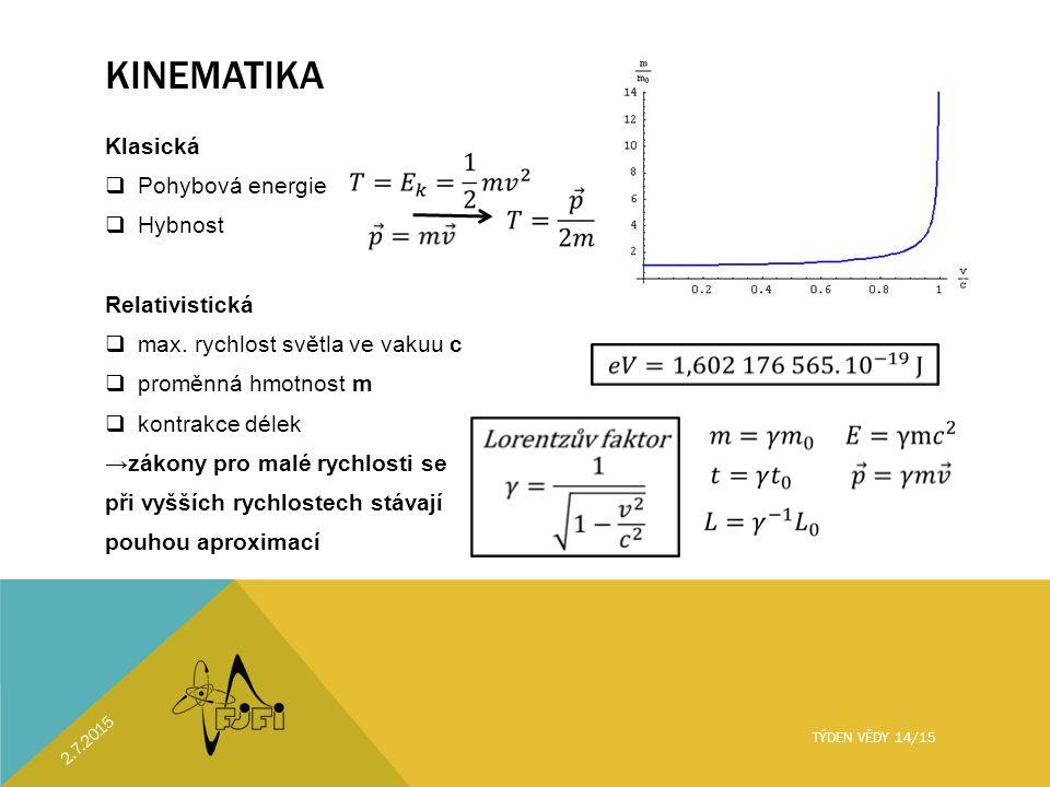 KINEMATIKA Klasická  Pohybová energie  Hybnost Relativistická  max.