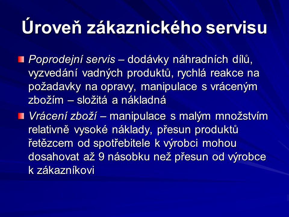 Úroveň zákaznického servisu Poprodejní servis – dodávky náhradních dílů, vyzvedání vadných produktů, rychlá reakce na požadavky na opravy, manipulace