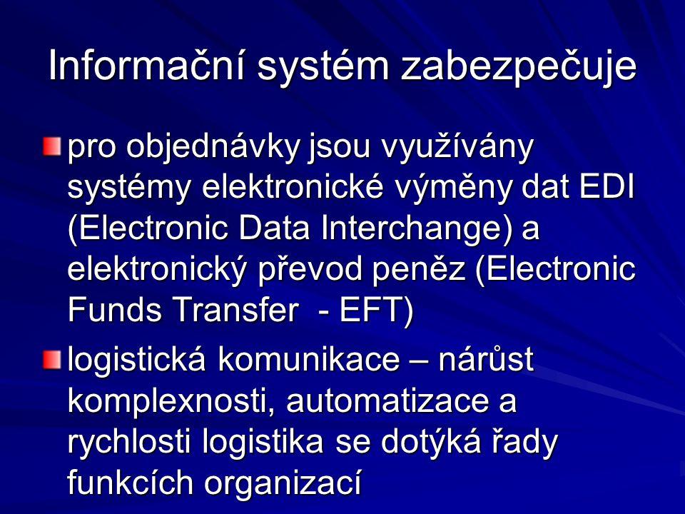 Informační systém zabezpečuje pro objednávky jsou využívány systémy elektronické výměny dat EDI (Electronic Data Interchange) a elektronický převod pe