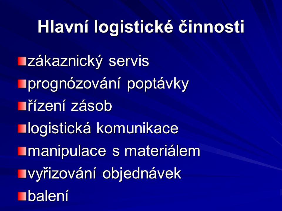Hlavní logistické činnosti zákaznický servis prognózování poptávky řízení zásob logistická komunikace manipulace s materiálem vyřizování objednávek ba