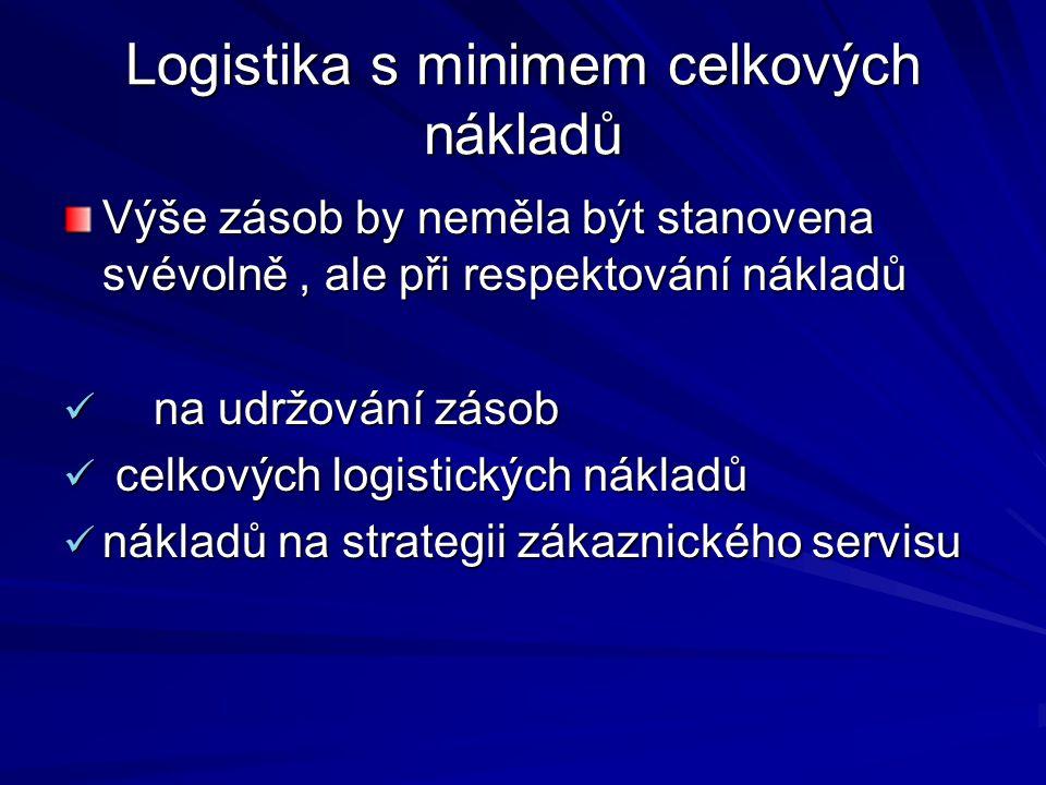 Logistika s minimem celkových nákladů Výše zásob by neměla být stanovena svévolně, ale při respektování nákladů na udržování zásob na udržování zásob