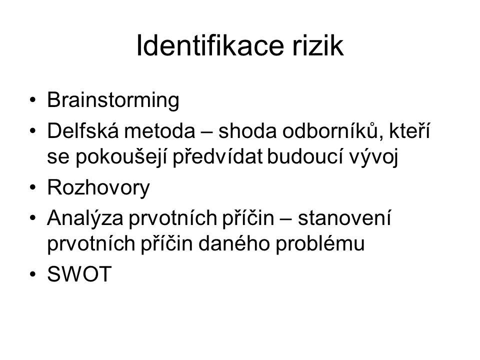 Identifikace rizik Brainstorming Delfská metoda – shoda odborníků, kteří se pokoušejí předvídat budoucí vývoj Rozhovory Analýza prvotních příčin – sta