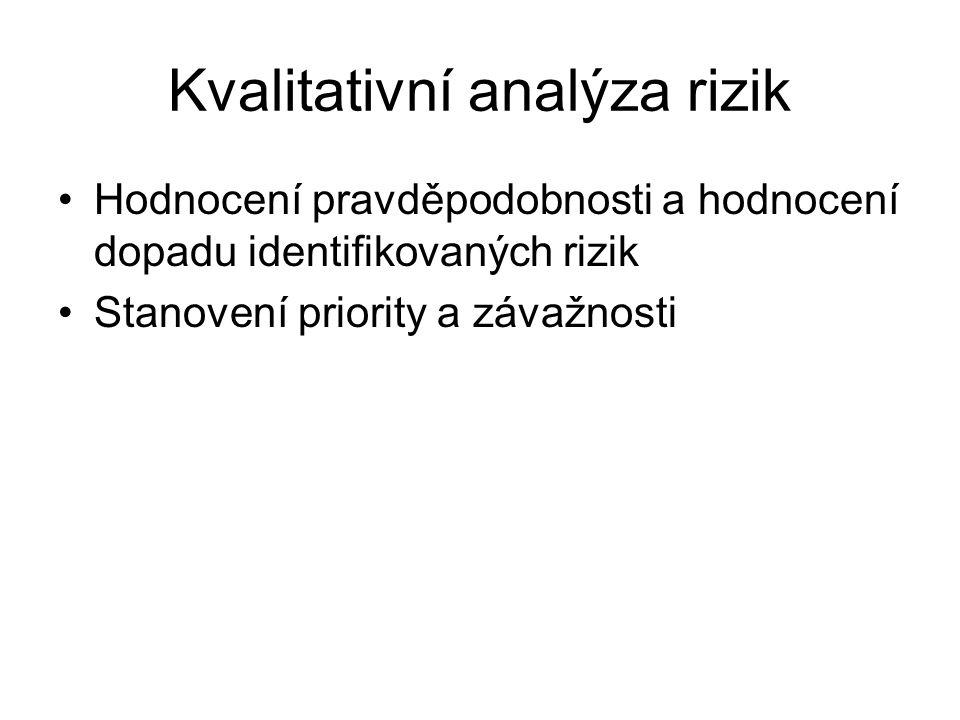 Kvalitativní analýza rizik Hodnocení pravděpodobnosti a hodnocení dopadu identifikovaných rizik Stanovení priority a závažnosti