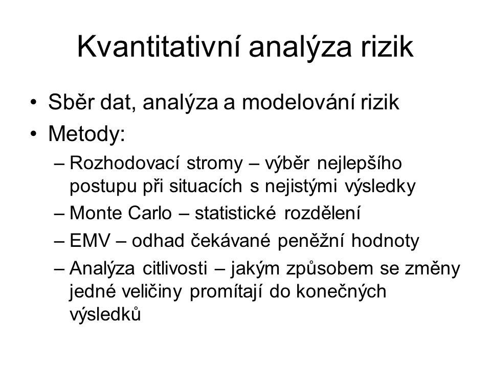 Kvantitativní analýza rizik Sběr dat, analýza a modelování rizik Metody: –Rozhodovací stromy – výběr nejlepšího postupu při situacích s nejistými výsl
