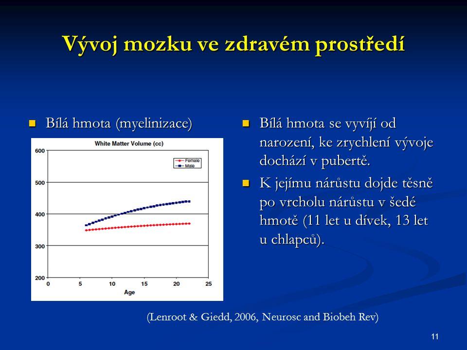 Vývoj mozku ve zdravém prostředí Bílá hmota (myelinizace) Bílá hmota (myelinizace) Bílá hmota se vyvíjí od narození, ke zrychlení vývoje dochází v pub