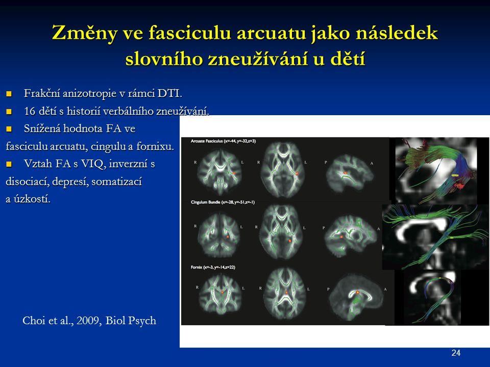 Změny ve fasciculu arcuatu jako následek slovního zneužívání u dětí Frakční anizotropie v rámci DTI. Frakční anizotropie v rámci DTI. 16 dětí s histor