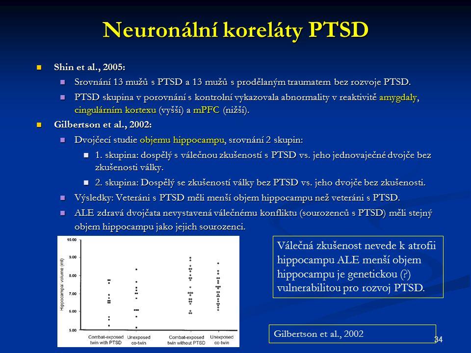 34 Neuronální koreláty PTSD Shin et al., 2005: Shin et al., 2005: Srovnání 13 mužů s PTSD a 13 mužů s prodělaným traumatem bez rozvoje PTSD. Srovnání