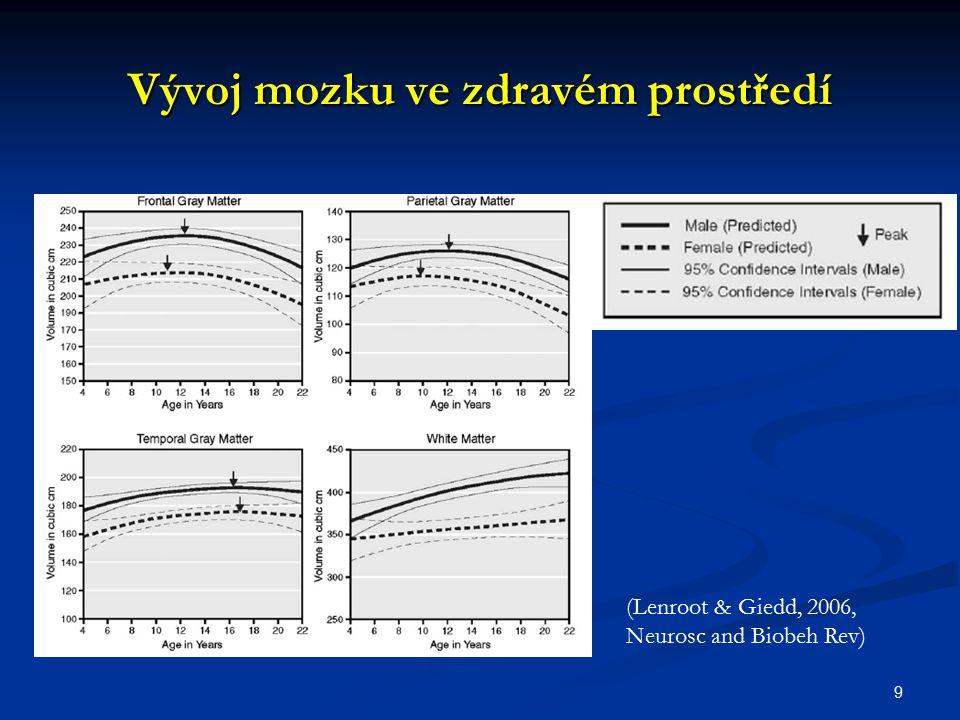 Vývoj mozku ve zdravém prostředí 9 (Lenroot & Giedd, 2006, Neurosc and Biobeh Rev)