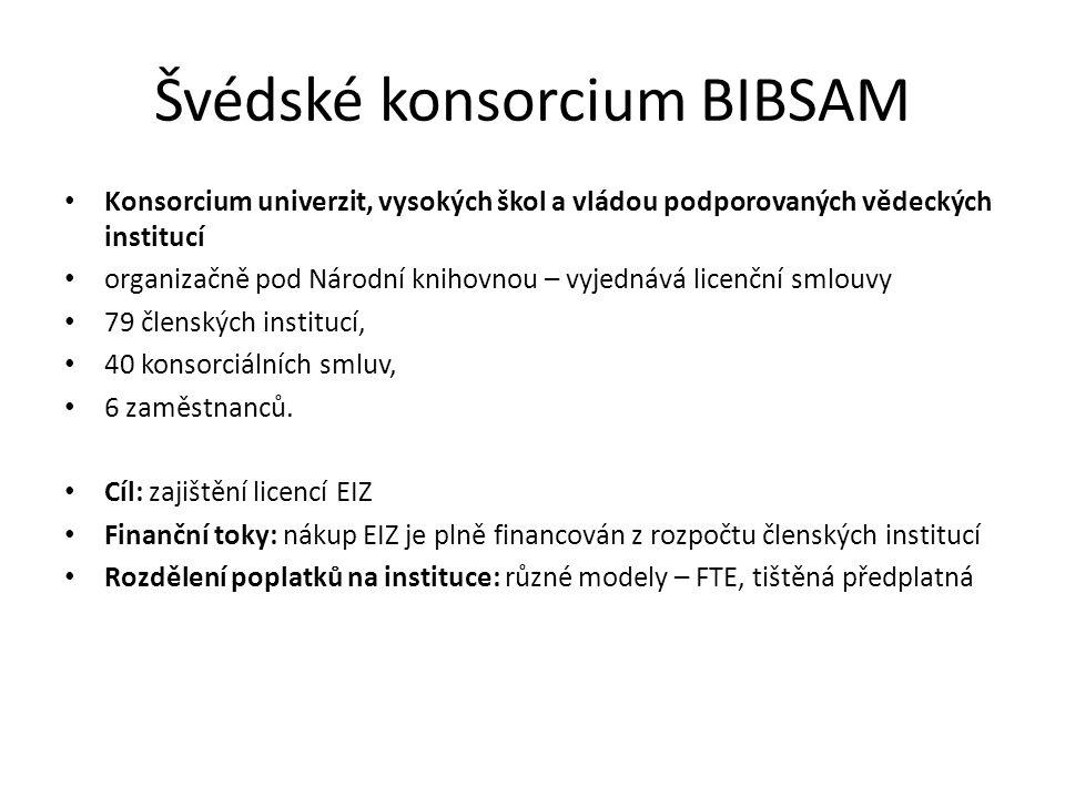 Švédské konsorcium BIBSAM Konsorcium univerzit, vysokých škol a vládou podporovaných vědeckých institucí organizačně pod Národní knihovnou – vyjednává