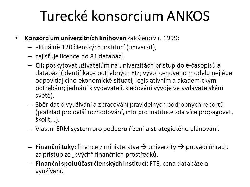 Turecké konsorcium ANKOS Konsorcium univerzitních knihoven založeno v r. 1999: – aktuálně 120 členských institucí (univerzit), – zajišťuje licence do