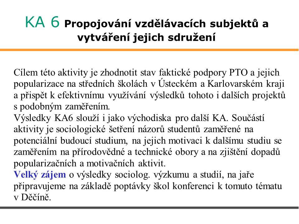 KA 6 Propojování vzdělávacích subjektů a vytváření jejich sdružení Cílem této aktivity je zhodnotit stav faktické podpory PTO a jejich popularizace na středních školách v Ústeckém a Karlovarském kraji a přispět k efektivnímu využívání výsledků tohoto i dalších projektů s podobným zaměřením.