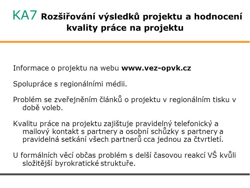 KA7 Rozšiřování výsledků projektu a hodnocení kvality práce na projektu Informace o projektu na webu www.vez-opvk.cz Spolupráce s regionálními médii.