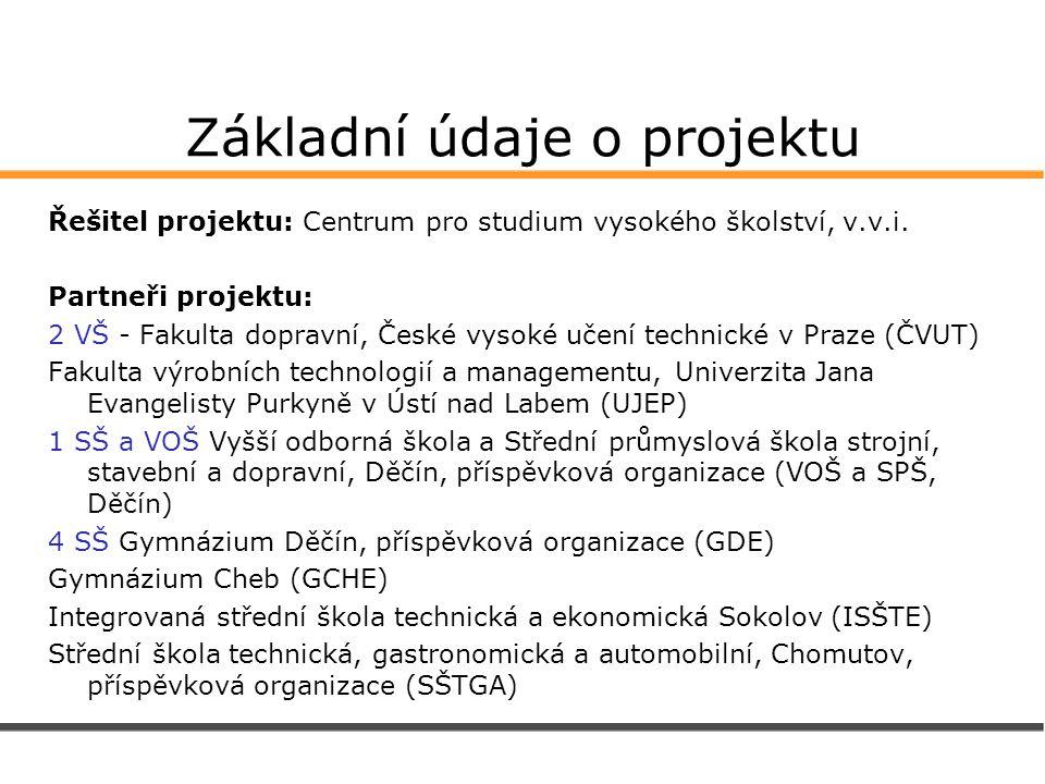 Základní údaje o projektu Řešitel projektu: Centrum pro studium vysokého školství, v.v.i.