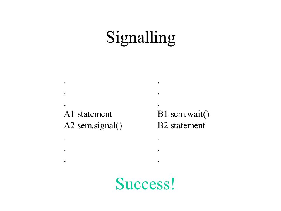 Signalling. A1 statement A2 sem.signal(). B1 sem.wait() B2 statement. Success!