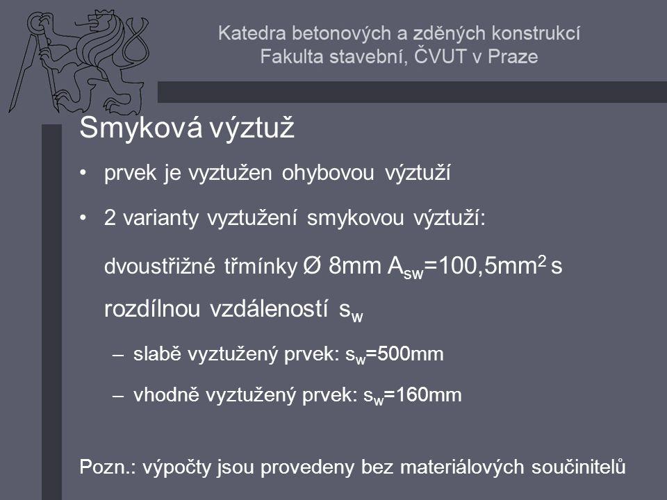 Smyková výztuž prvek je vyztužen ohybovou výztuží 2 varianty vyztužení smykovou výztuží: dvoustřižné třmínky Ø 8mm A sw =100,5mm 2 s rozdílnou vzdálen