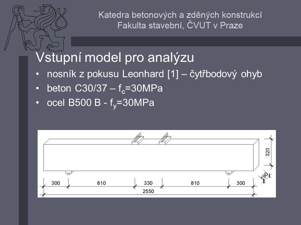 Smyková výztuž prvek je vyztužen ohybovou výztuží 2 varianty vyztužení smykovou výztuží: dvoustřižné třmínky Ø 8mm A sw =100,5mm 2 s rozdílnou vzdáleností s w –slabě vyztužený prvek: s w =500mm –vhodně vyztužený prvek: s w =160mm Pozn.: výpočty jsou provedeny bez materiálových součinitelů