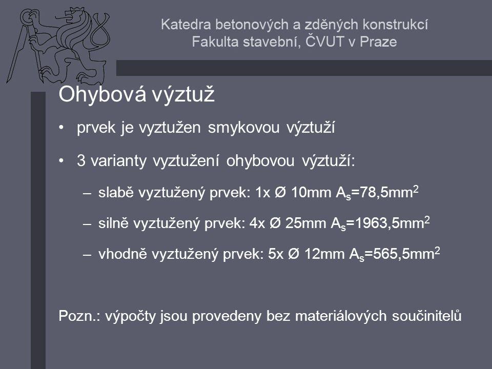 Ohybová výztuž prvek je vyztužen smykovou výztuží 3 varianty vyztužení ohybovou výztuží: –slabě vyztužený prvek: 1x Ø 10mm A s =78,5mm 2 –silně vyztuž