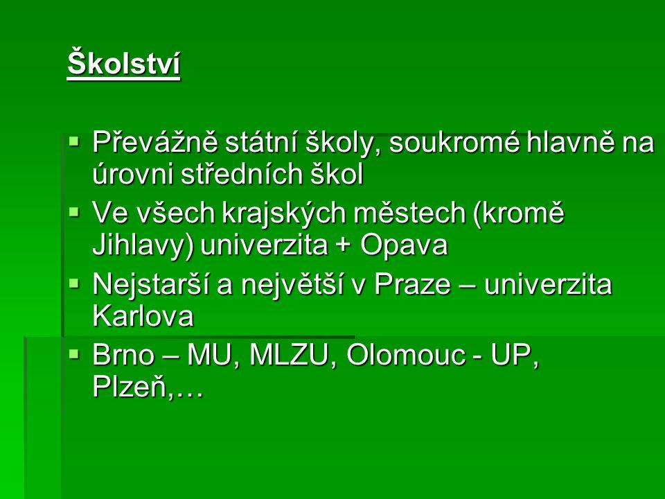 Školství  Převážně státní školy, soukromé hlavně na úrovni středních škol  Ve všech krajských městech (kromě Jihlavy) univerzita + Opava  Nejstarší a největší v Praze – univerzita Karlova  Brno – MU, MLZU, Olomouc - UP, Plzeň,…