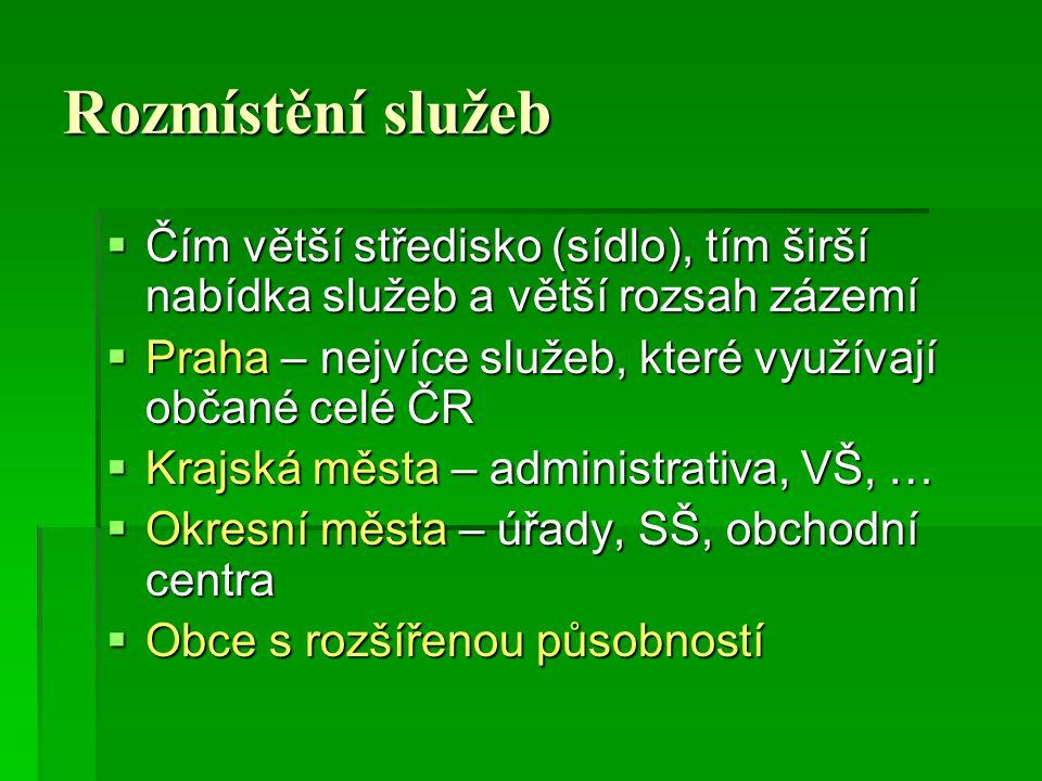 Maloobchodní síť ČR  velké změny po roce 1989  Dříve: síť prodejen Jednota, Prior, Tuzex  Dnes: větší nabídka zboží, nový způsob prodeje