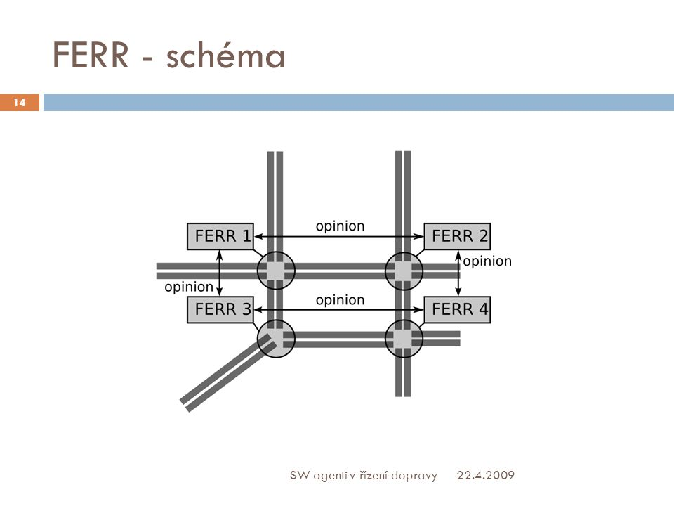 FERR - schéma 22.4.2009 14 SW agenti v řízení dopravy