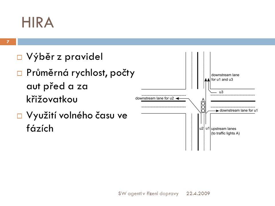 HIRA  Výběr z pravidel  Průměrná rychlost, počty aut před a za křižovatkou  Využití volného času ve fázích 22.4.2009 7 SW agenti v řízení dopravy
