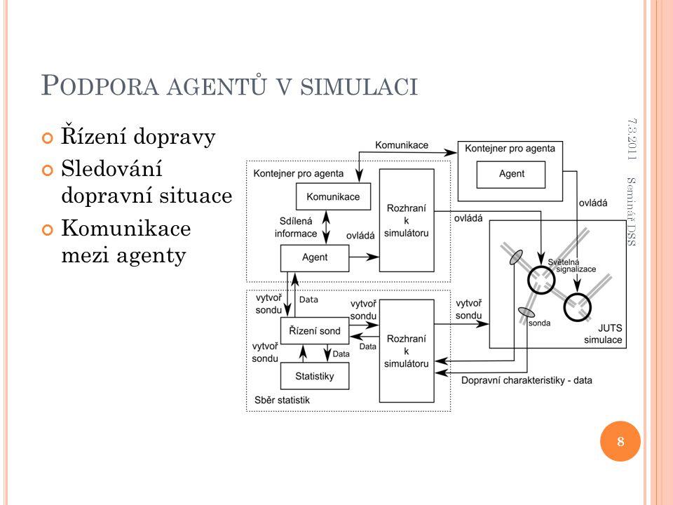 P ODPORA AGENTŮ V SIMULACI Řízení dopravy Sledování dopravní situace Komunikace mezi agenty 7.3.2011 8 Seminář DSS