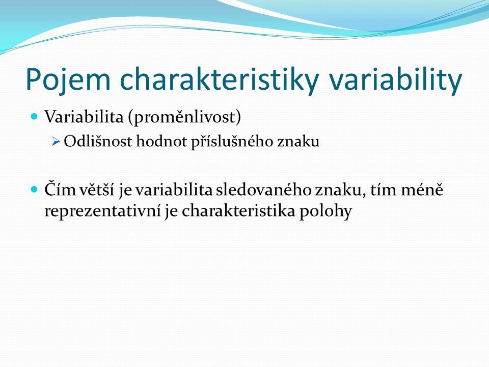 Základní charakteristiky variability Rozptyl Vážený rozptyl Směrodatná odchylka