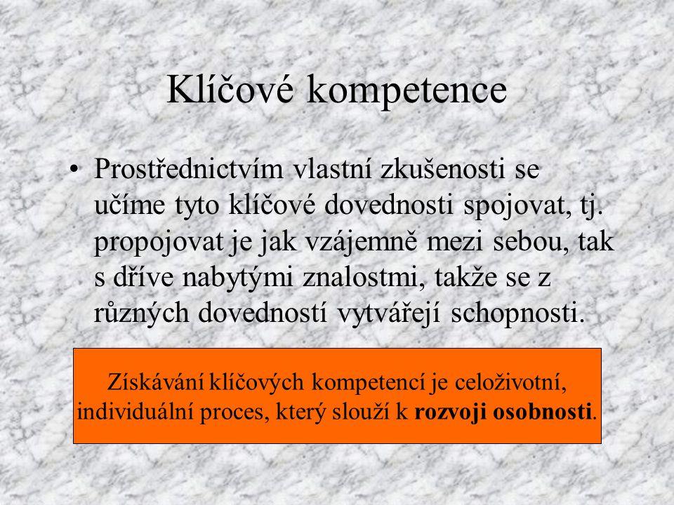 Schopnosti tvořící kompetence SAMOSTATNOST a VÝKONNOST (samostatně plánovat, provádět a kontrolovat průběh a výsledky prací) ODPOVĚDNOST PŘEMÝŠLENÍ a