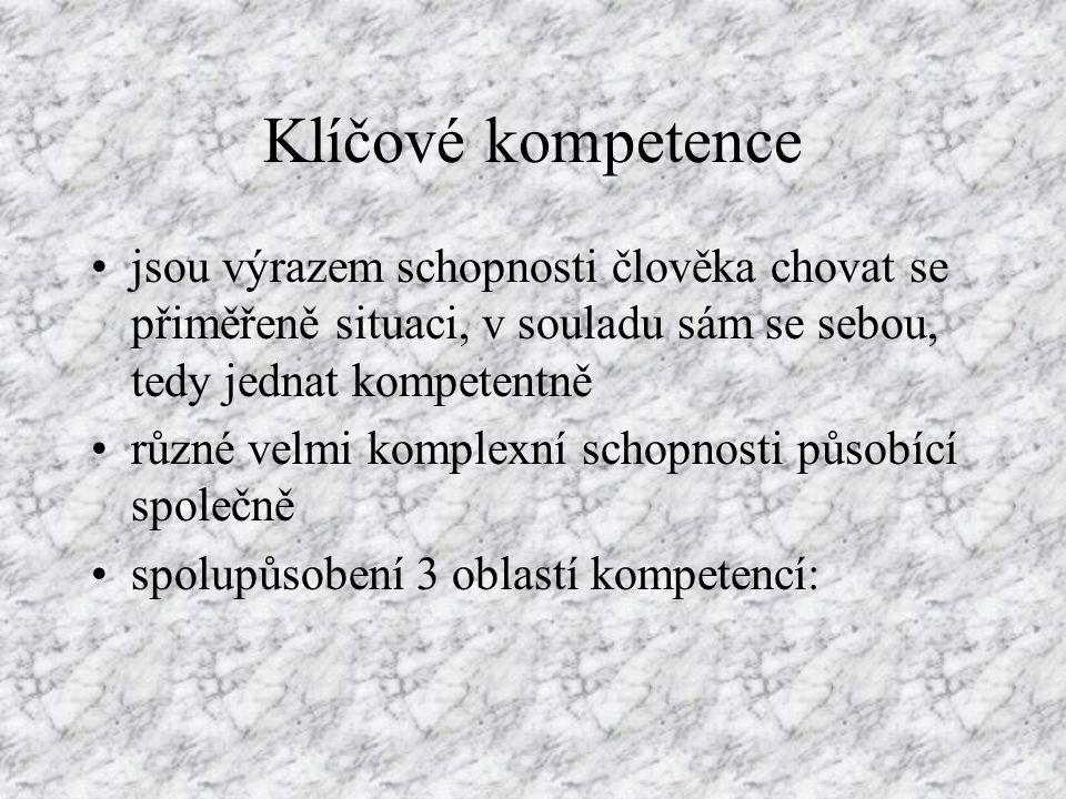 Klíčové kompetence jsou výrazem schopnosti člověka chovat se přiměřeně situaci, v souladu sám se sebou, tedy jednat kompetentně různé velmi komplexní schopnosti působící společně spolupůsobení 3 oblastí kompetencí:
