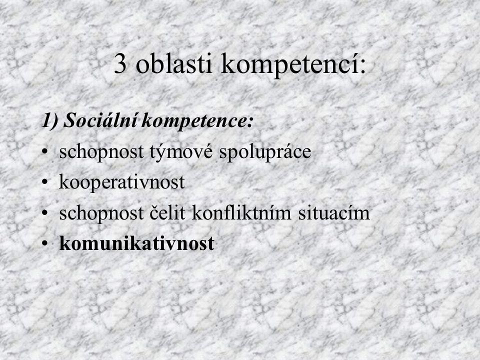 3 oblasti kompetencí: 1) Sociální kompetence: schopnost týmové spolupráce kooperativnost schopnost čelit konfliktním situacím komunikativnost