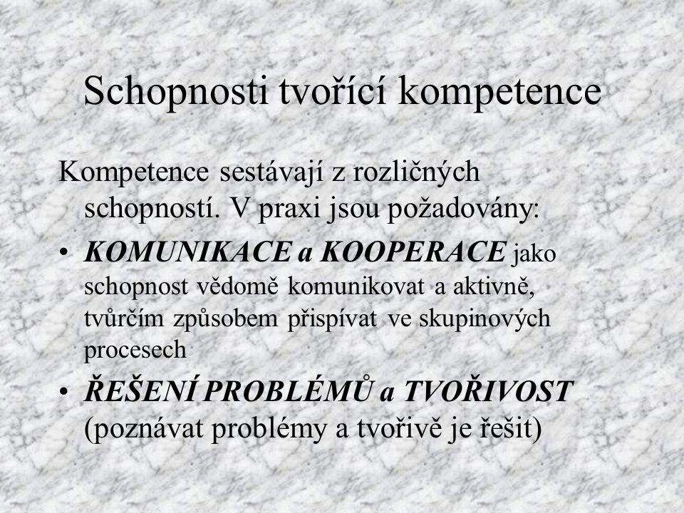 3 oblasti kompetencí Sociální kompetence Kompetence ve vztahu k sobě Kompetence v oblasti metod Individuální kompetence k jednání