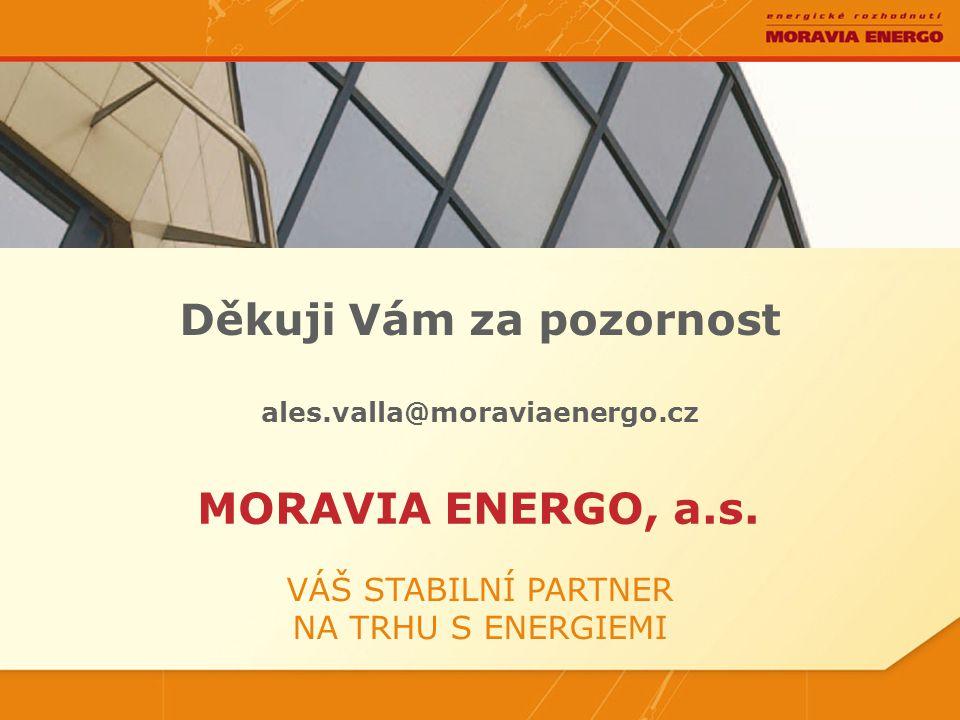 MORAVIA ENERGO, a.s. VÁŠ STABILNÍ PARTNER NA TRHU S ENERGIEMI Děkuji Vám za pozornost ales.valla@moraviaenergo.cz