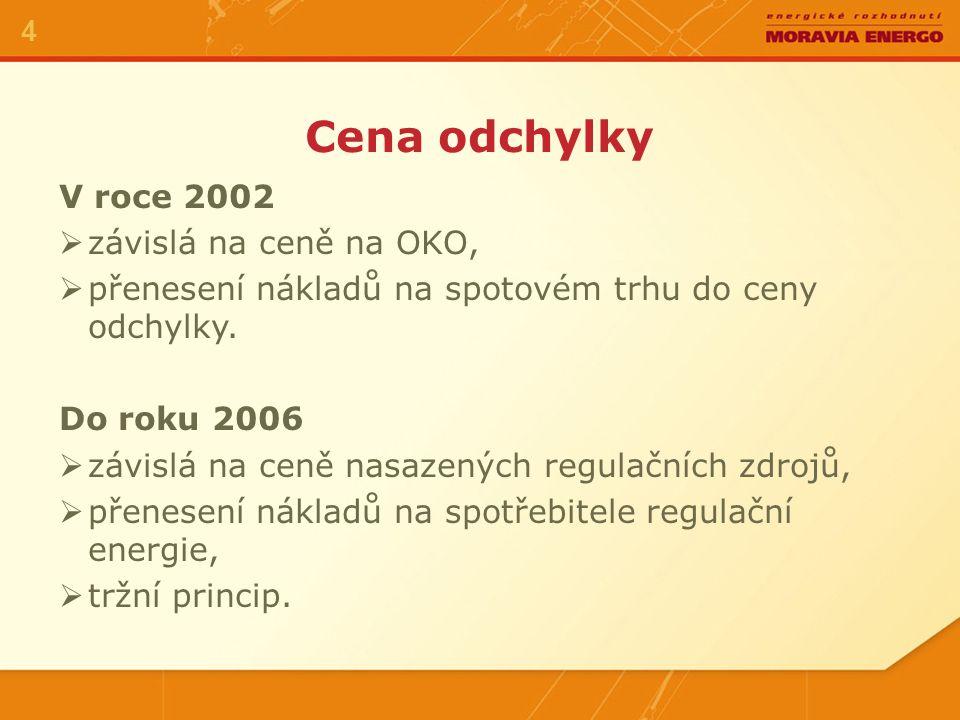 Cena odchylky 4 V roce 2002  závislá na ceně na OKO,  přenesení nákladů na spotovém trhu do ceny odchylky. Do roku 2006  závislá na ceně nasazených
