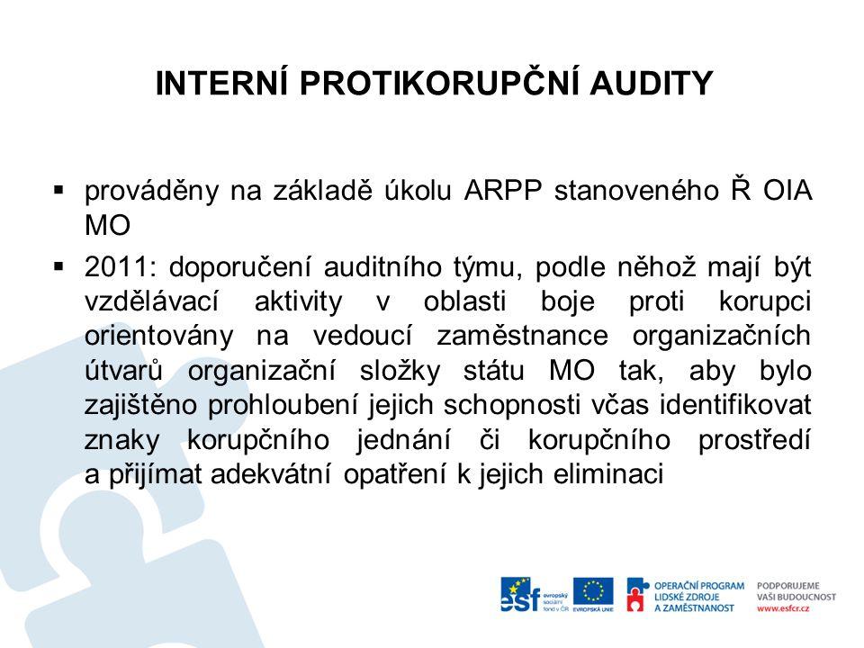 SOUČASNÉ AKTIVITY REZORTU MO  Building Integrity Initiative (r.