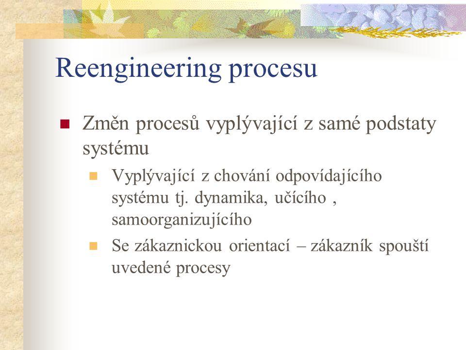 Reengineering procesu Změn procesů vyplývající z samé podstaty systému Vyplývající z chování odpovídajícího systému tj.
