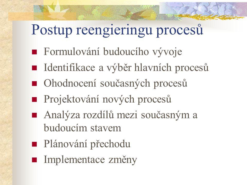 Postup reengieringu procesů Formulování budoucího vývoje Identifikace a výběr hlavních procesů Ohodnocení současných procesů Projektování nových procesů Analýza rozdílů mezi současným a budoucím stavem Plánování přechodu Implementace změny