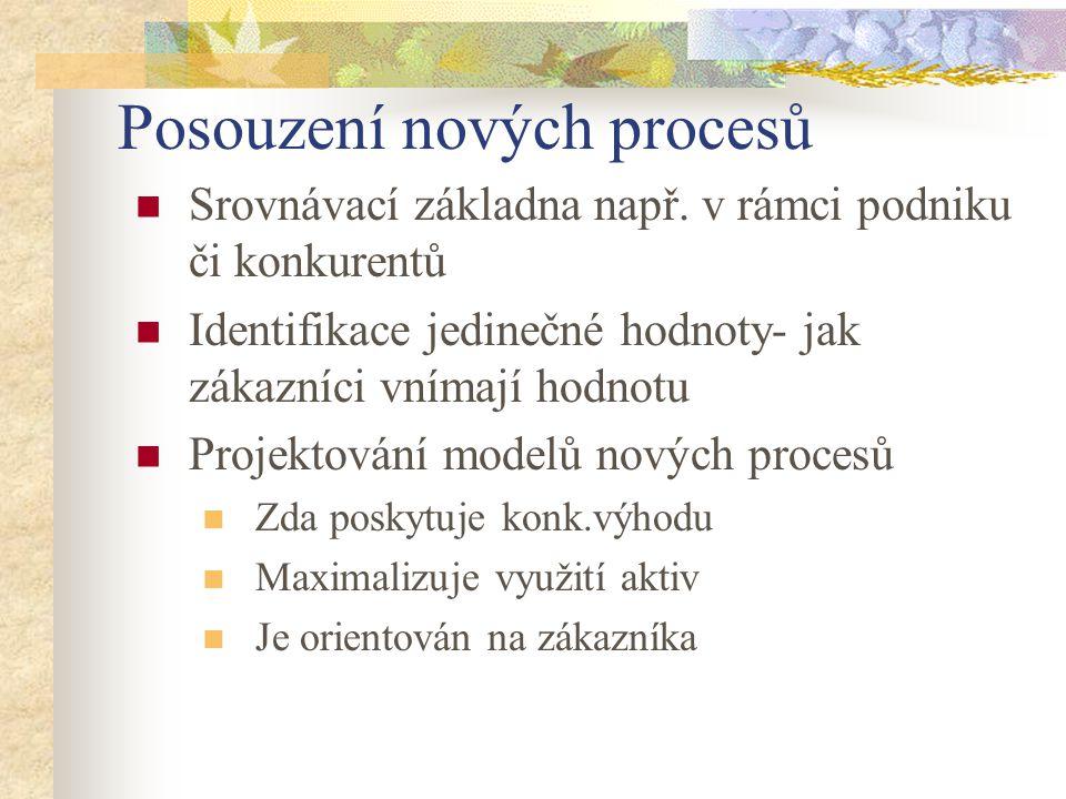 Posouzení nových procesů Srovnávací základna např.
