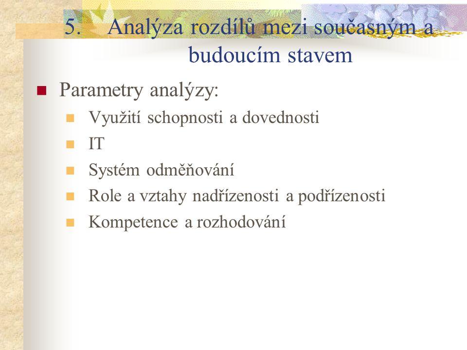 5.Analýza rozdílů mezi současným a budoucím stavem Parametry analýzy: Využití schopnosti a dovednosti IT Systém odměňování Role a vztahy nadřízenosti a podřízenosti Kompetence a rozhodování