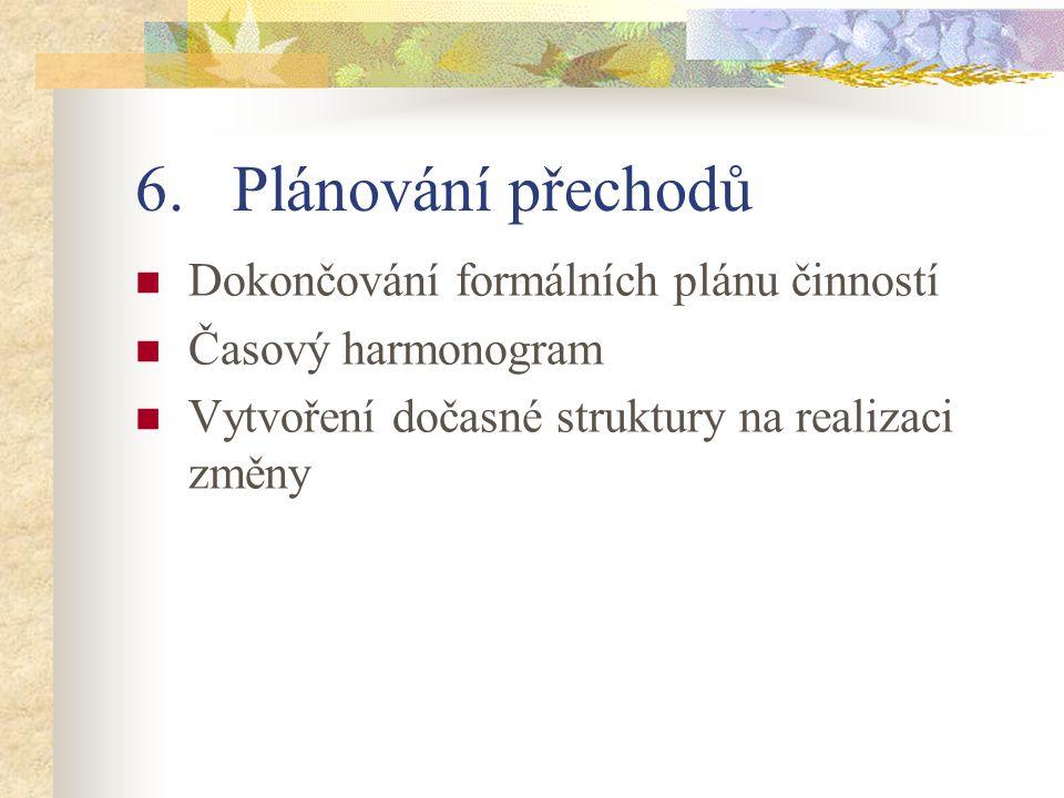 6.Plánování přechodů Dokončování formálních plánu činností Časový harmonogram Vytvoření dočasné struktury na realizaci změny