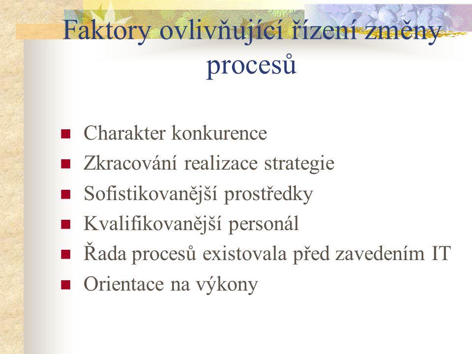 Faktory ovlivňující řízení změny procesů Charakter konkurence Zkracování realizace strategie Sofistikovanější prostředky Kvalifikovanější personál Řada procesů existovala před zavedením IT Orientace na výkony