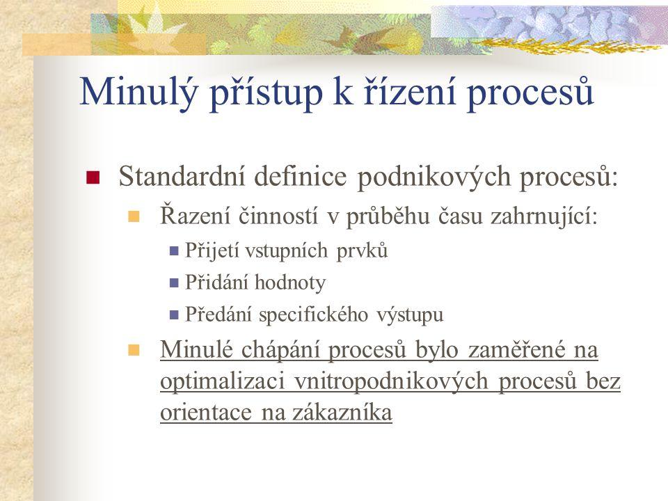Minulý přístup k řízení procesů Standardní definice podnikových procesů: Řazení činností v průběhu času zahrnující: Přijetí vstupních prvků Přidání hodnoty Předání specifického výstupu Minulé chápání procesů bylo zaměřené na optimalizaci vnitropodnikových procesů bez orientace na zákazníka