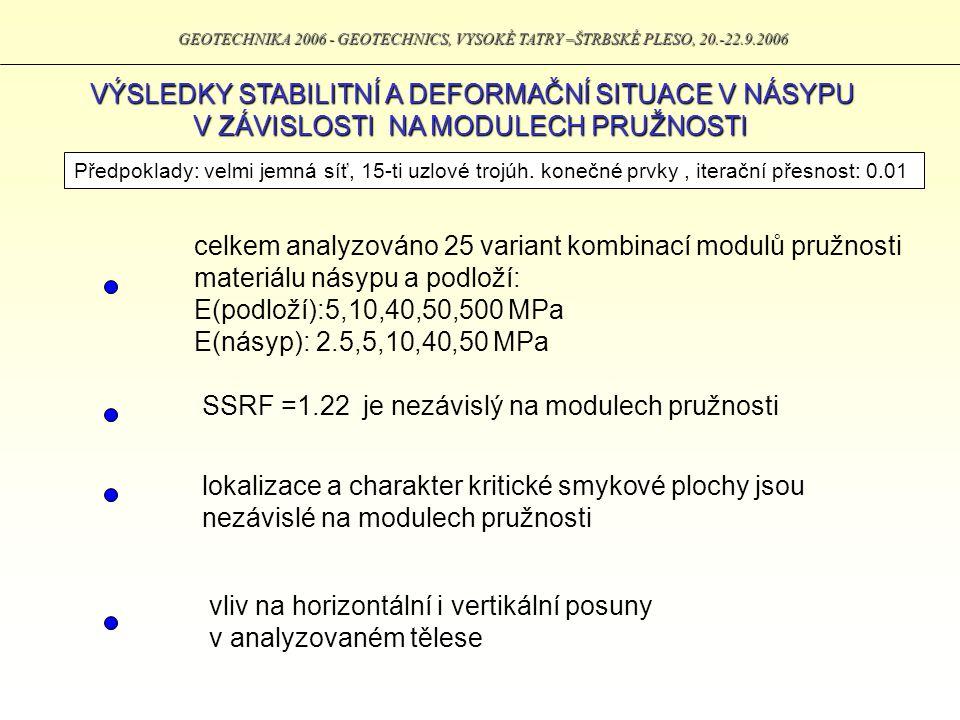 GEOTECHNIKA 2006 - GEOTECHNICS, VYSOKÉ TATRY –ŠTRBSKÉ PLESO, 20.-22.9.2006 VÝSLEDKY STABILITNÍ A DEFORMAČNÍ SITUACE V NÁSYPU V ZÁVISLOSTI NA MODULECH