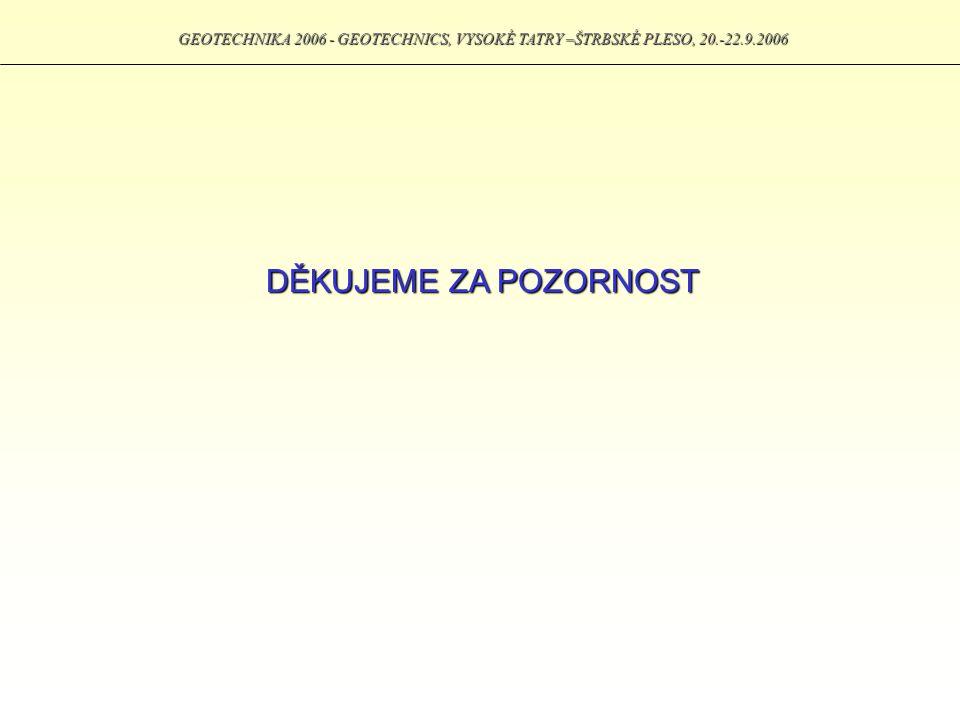 DĚKUJEME ZA POZORNOST GEOTECHNIKA 2006 - GEOTECHNICS, VYSOKÉ TATRY –ŠTRBSKÉ PLESO, 20.-22.9.2006