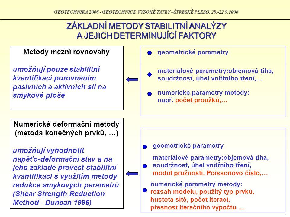 GEOTECHNIKA 2006 - GEOTECHNICS, VYSOKÉ TATRY –ŠTRBSKÉ PLESO, 20.-22.9.2006 ZÁKLADNÍ METODY STABILITNÍ ANALÝZY A JEJICH DETERMINUJÍCÍ FAKTORY Metody me