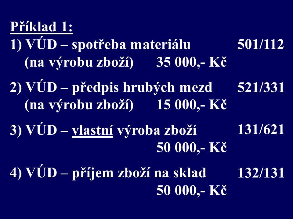 Příklad 1: 1) VÚD – spotřeba materiálu (na výrobu zboží)35 000,- Kč 2) VÚD – předpis hrubých mezd (na výrobu zboží)15 000,- Kč 3) VÚD – vlastní výroba zboží 50 000,- Kč 4) VÚD – příjem zboží na sklad 50 000,- Kč 131/621 132/131 501/112 521/331