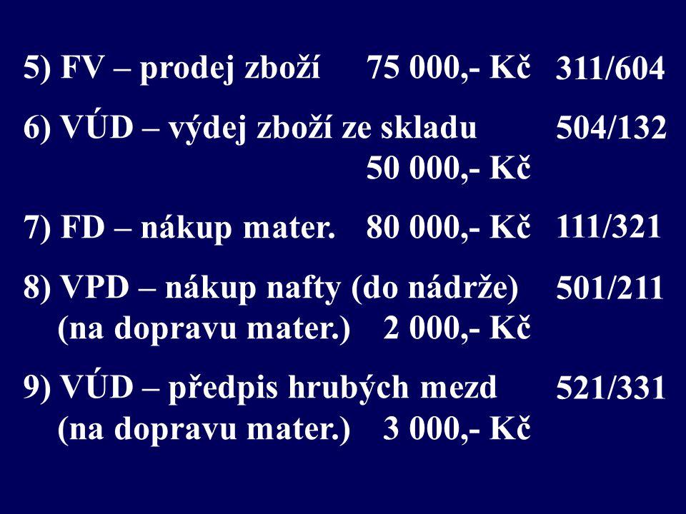 5) FV – prodej zboží75 000,- Kč 6) VÚD – výdej zboží ze skladu 50 000,- Kč 7) FD – nákup mater.80 000,- Kč 8) VPD – nákup nafty (do nádrže) (na dopravu mater.) 2 000,- Kč 9) VÚD – předpis hrubých mezd (na dopravu mater.) 3 000,- Kč 111/321 501/211 521/331 504/132 311/604