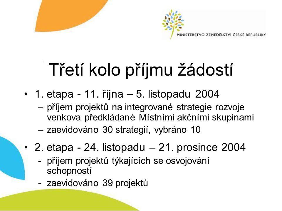 Třetí kolo příjmu žádostí 1. etapa - 11. října – 5. listopadu 2004 –příjem projektů na integrované strategie rozvoje venkova předkládané Místními akčn