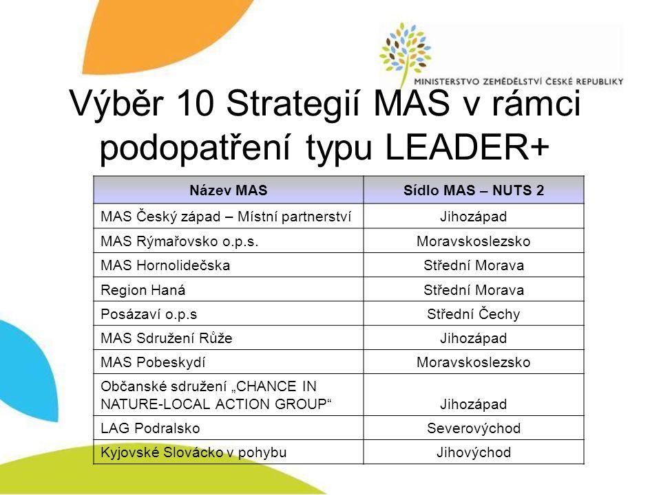 Výběr 10 Strategií MAS v rámci podopatření typu LEADER+ Název MASSídlo MAS – NUTS 2 MAS Český západ – Místní partnerstvíJihozápad MAS Rýmařovsko o.p.s